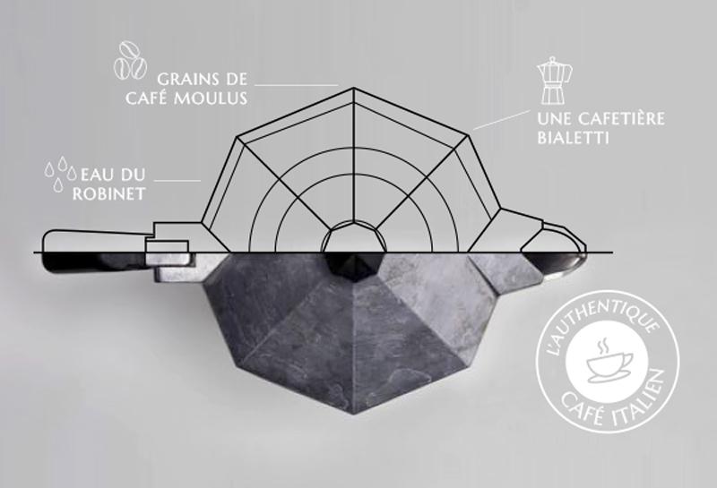 Bialetti - Moka Express - Icône du design - blog LUCIOLE