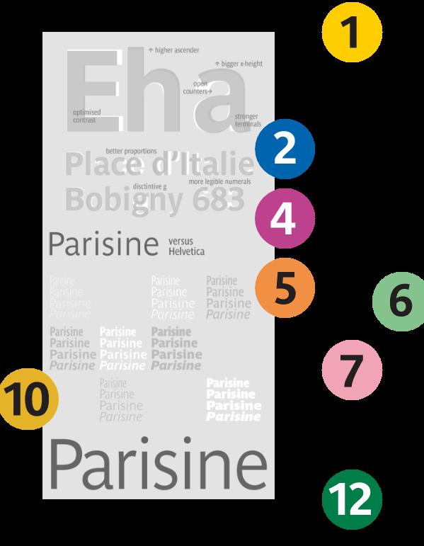 Le Parisine - Jean François Porchez - Typographie - RATP - Blog Luciole